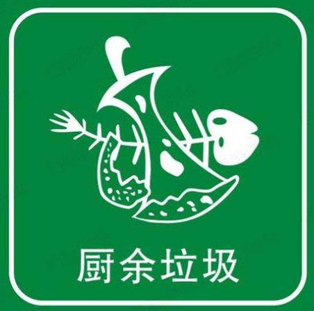 2020年中国厨余垃圾处理行业市场现状与竞争格局